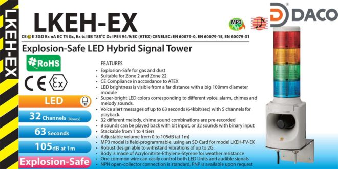 LKEH-402FVW-RYGB-EX Đèn tháp phòng nổ âm mp3 Patlite 4 Tầng Φ100 Bóng LED 31 kênh 105dB, ATEX, Zone 2