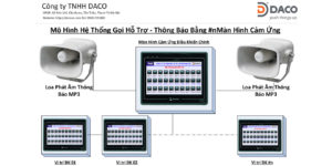 DABAS-CS30-nHMI Goi Ho Tro-Phat Am Thong Bao MP3-DACO