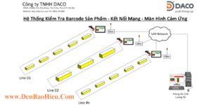 DBARCHECK_LAN-HMI He thong kiem tra Barcode san pham