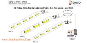 DBARCHECK_LAN-PC He thong kiem tra Barcode san pham